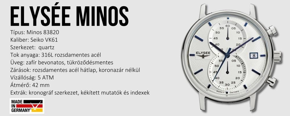minos-details-insert.jpg
