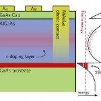 Elektronok, akár a bárányok - egyelektron-tranzisztor II.