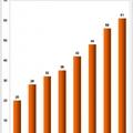Győztesek és vesztesek: a napelemi piac 2012-es összegzése és 2013-as előrejelzések