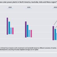 Áram 2.0 - így változik az áramtermelés Európában