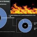 Tízezerből egy: tűzvédelem a napelemes rendszerek esetén