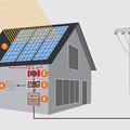 Szünetmentesség napelemmel?