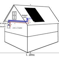 Napelemes rendszerek új tűzvédelmi előírásai (új OTSZ)