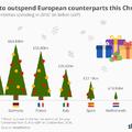 Szerinted kik költenek a legtöbbet karácsonyi ajándékokra?