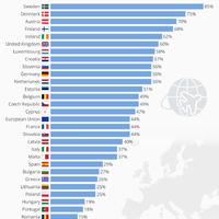 Hahó magyarok, elég lenne csak Röszkénél átnézni a másik oldalra
