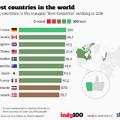 Ez a 10 legjobb ország a világon