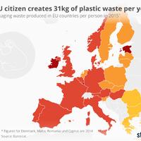 31 kiló műanyag hulladékot termelnek az európaiak / fő. Simán élbolyban a magyarok