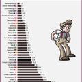 Felköthetik a gatyát a nyugdíjasok: sok a szegény, idős magyar