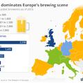 Ezek Európa legnagyobb sörfőző nemzetei