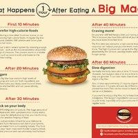 Mi történik a testeddel, ha megeszel egy Big Mac-et?
