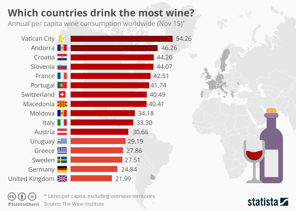 chartoftheday_6402_which_countries_drink_the_most_wine_n.jpg