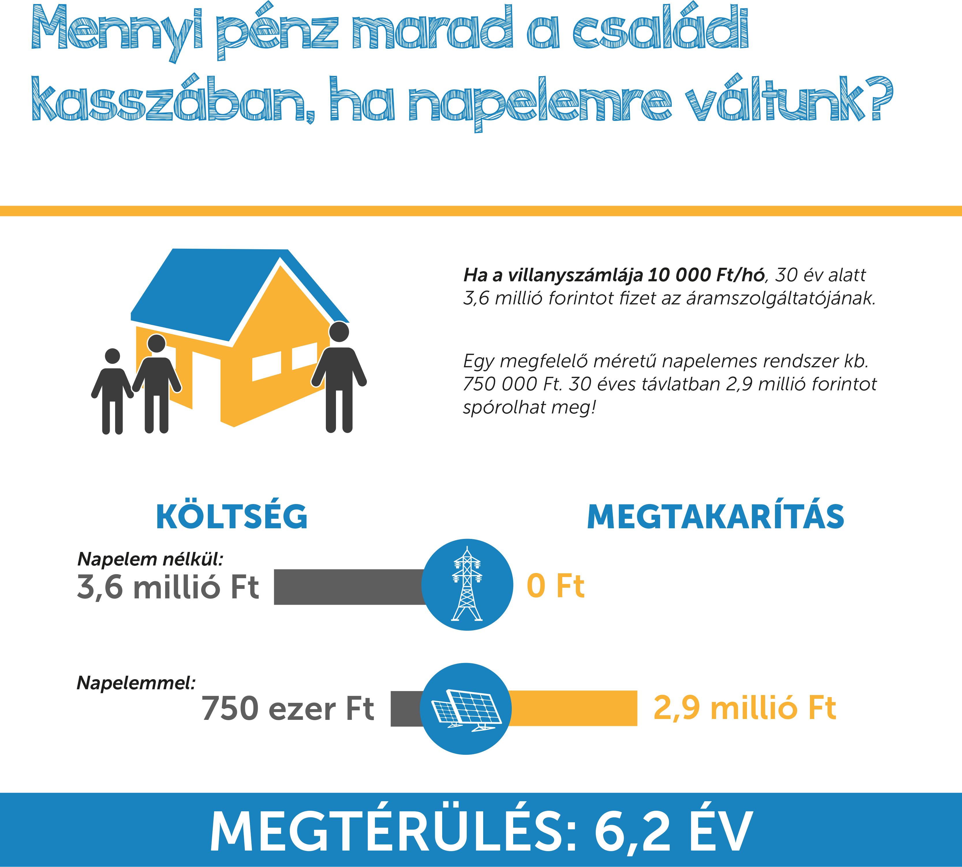 energiafuggetlenseg_infografika_4_1.jpg