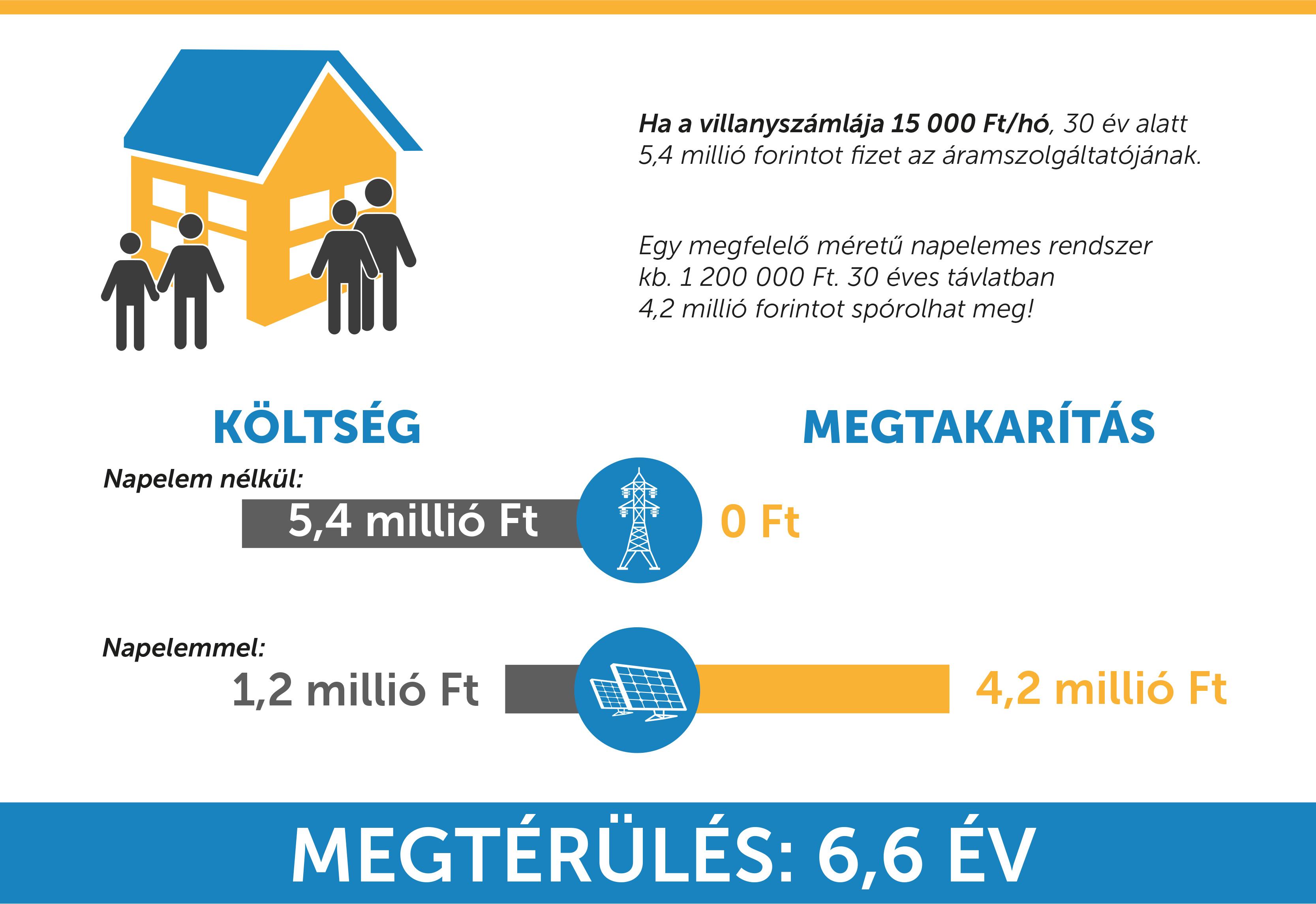 energiafuggetlenseg_infografika_4_2.jpg