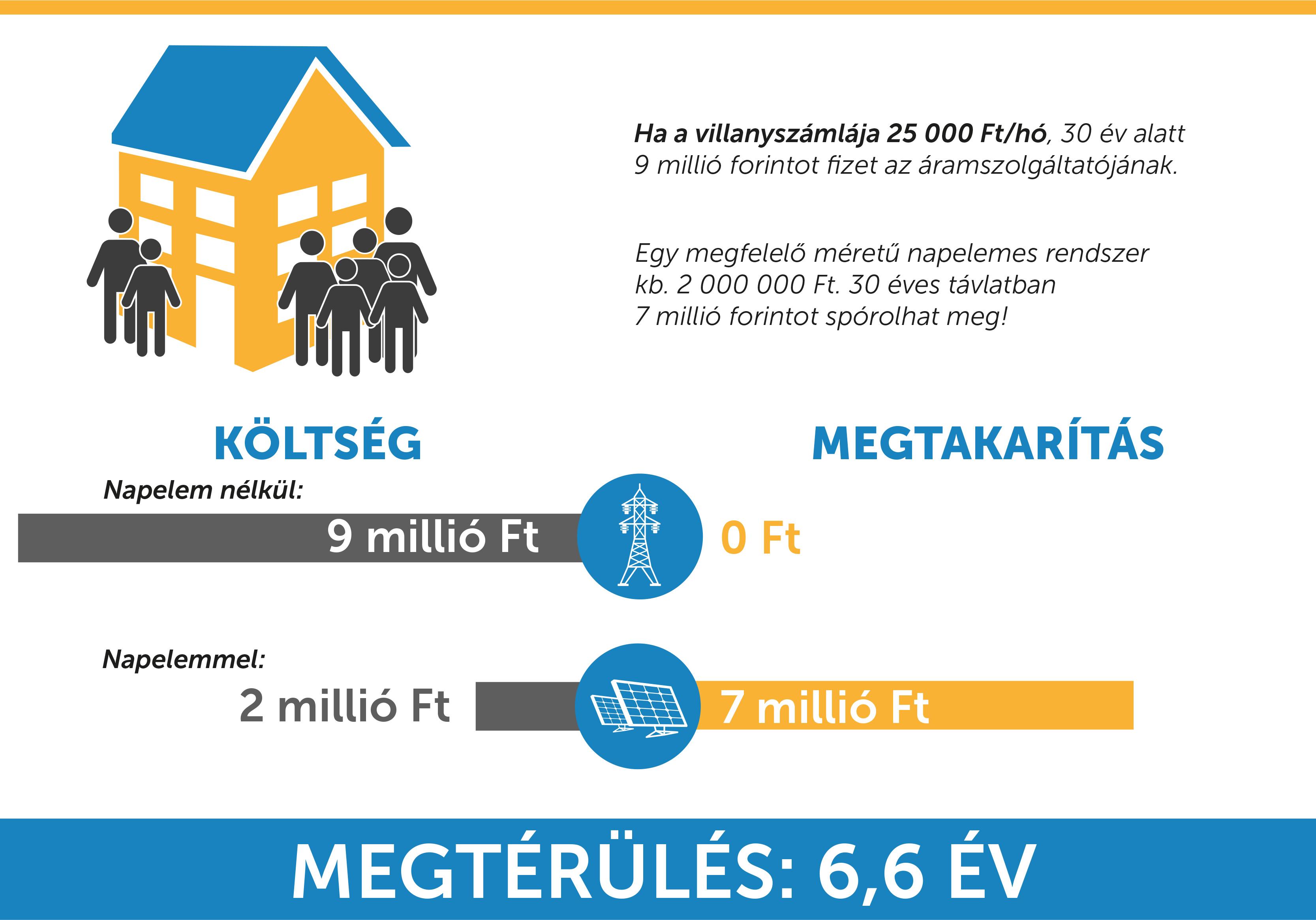 energiafuggetlenseg_infografika_4_3.jpg