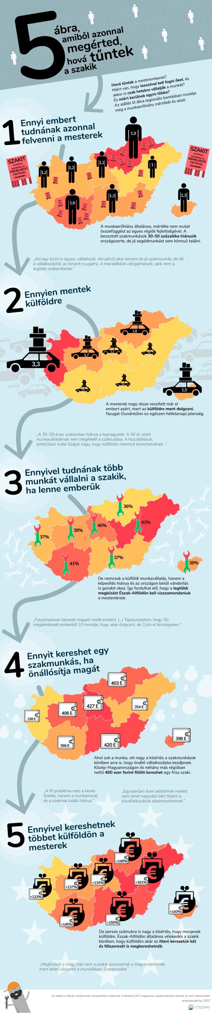 hol-a-szaki-infogram.jpg