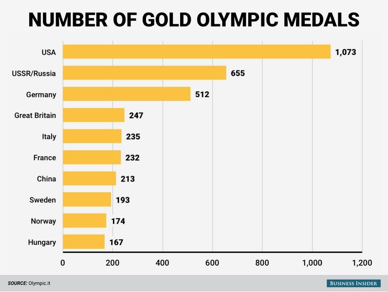 olimpia.jpg