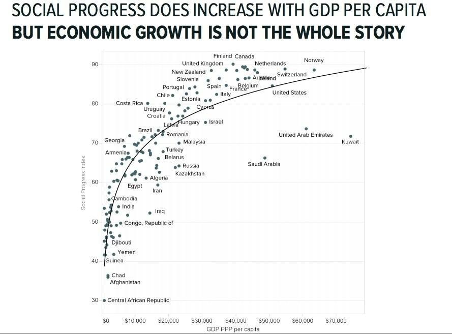 social_progress_index.jpg
