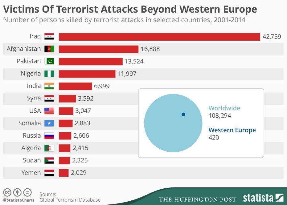 terrorizmus.JPG