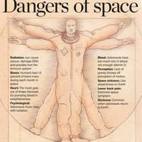 Pályaválasztási tanácsadó: űrhajós