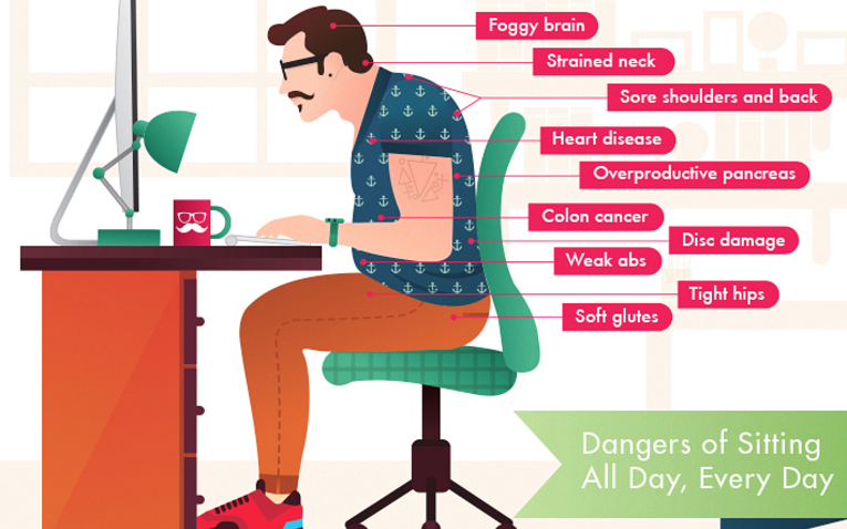 Tudd, hogy ülj hozzá - ergonómia a mindennapokban