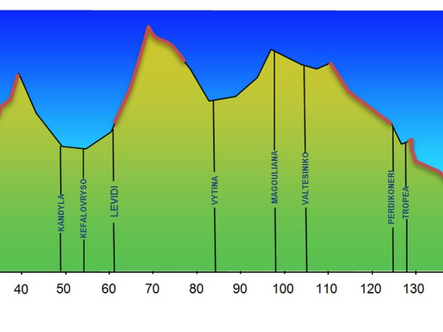 Hemerodromos - Az egész nap futók (2. rész)