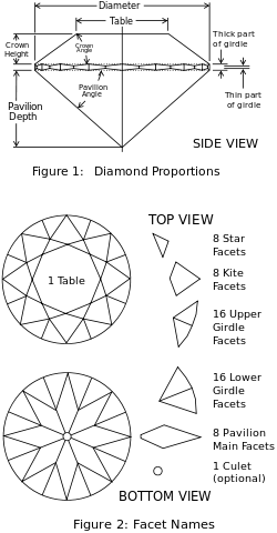 250px-diamond_facets_svg.png