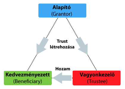 Trust-Law-1.jpg