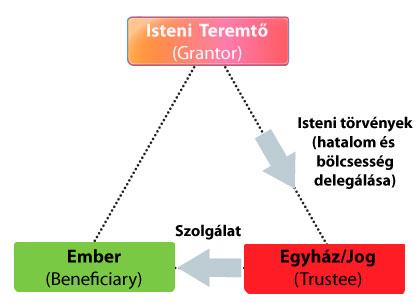 Trust-Law-5.jpg