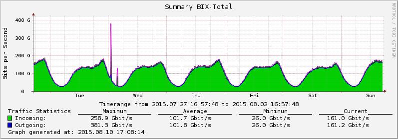 graph_cgi-2.png