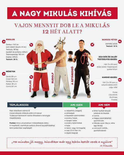 mikulas_kihivas.png