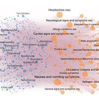 A kockázatokról és mellékhatásokról tekintse meg hálózatát…