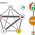 Kövesd élőben az online politikai háborút! - onlinepolitikaielemzes.hu