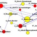 A BL-döntő szabálytalanság-hálózata: megállítani Reust