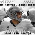 A Browns ellen is győzött a Raiders