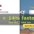 Ki a gyorsabb?