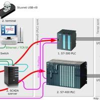 A Stuxnet és hatásai (első rész)
