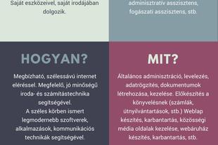 Infografika a virtuális asszisztensről