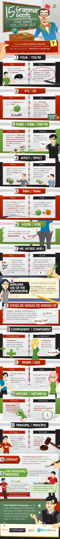Online angol tanulás, infografika, angol nyelvtan