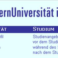 Egyetemi tanulmányok otthonról – Fernunin Hagen