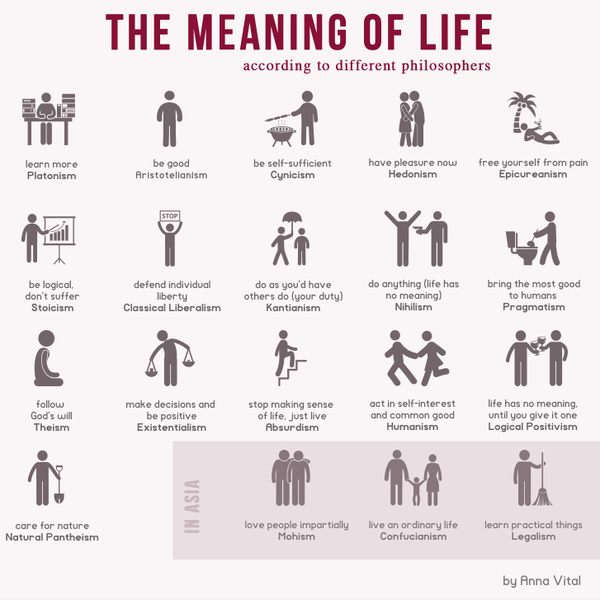 meaningof_life.png