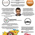 Trafikmutyi infografika