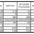 Nem drága a Mac - 880 vs 1200?
