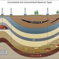 A palagáz potenciál jelentősége a világ és Európa gázellátásában