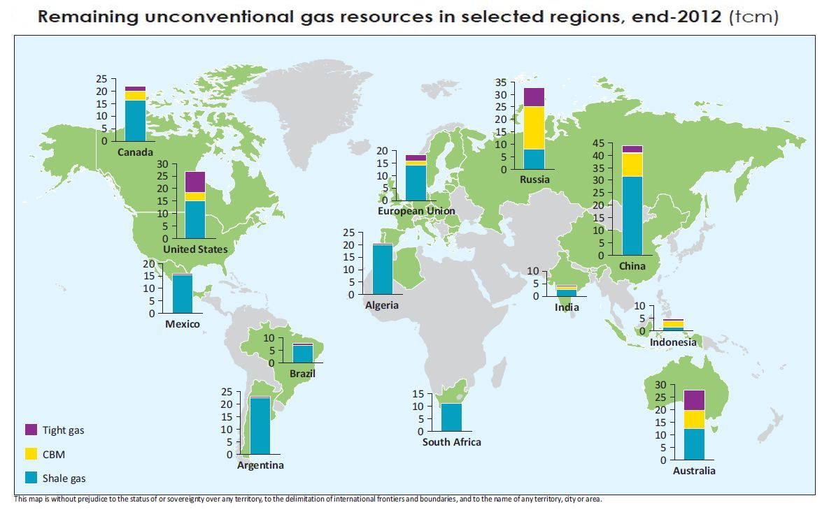 remaining_unconventional_resources_by_regions.jpg