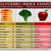 Mese a Glikémiás Indexről