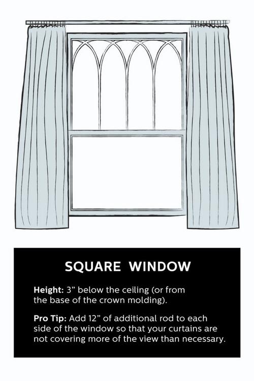 A legfontosabb tudnivalók a függönyről
