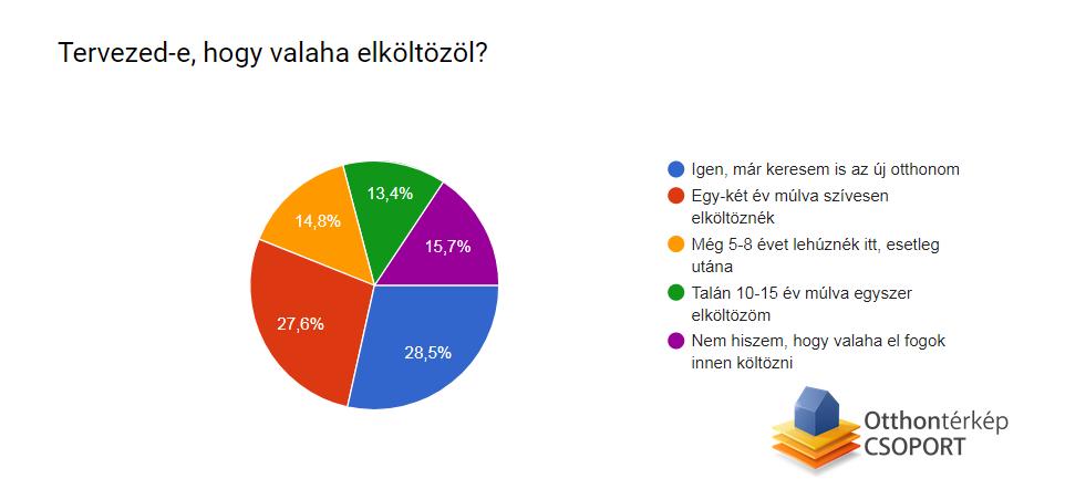 magyarok_alma_ot-felmeres-_1.png