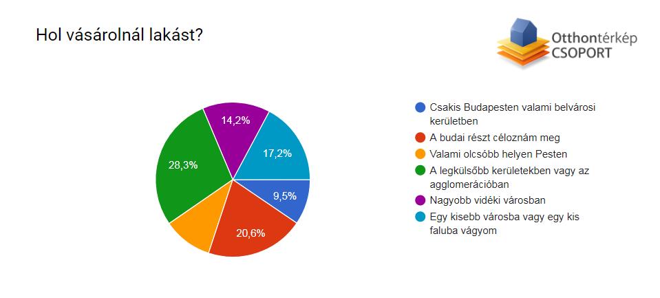 magyarok_alma_ot-felmeres-_2.png