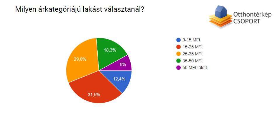 magyarok_alma_ot-felmeres-_3.png