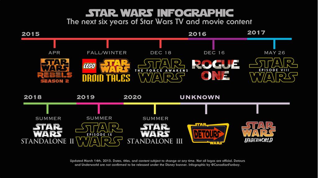 starwars_produkciok_infografika_2015.png